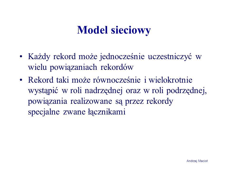 Andrzej Macioł Model sieciowy Każdy rekord może jednocześnie uczestniczyć w wielu powiązaniach rekordów Rekord taki może równocześnie i wielokrotnie w