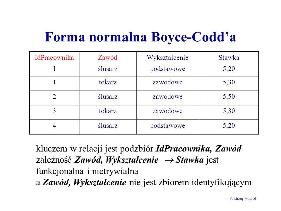 Andrzej Macioł Forma normalna Boyce-Codda IdPracownikaZawódWykształcenieStawka 1ślusarzpodstawowe5,20 1tokarzzawodowe5,30 2ślusarzzawodowe5,50 3tokarz