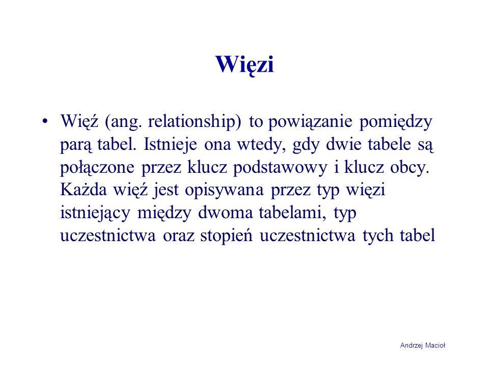 Andrzej Macioł Więzi Więź (ang. relationship) to powiązanie pomiędzy parą tabel. Istnieje ona wtedy, gdy dwie tabele są połączone przez klucz podstawo