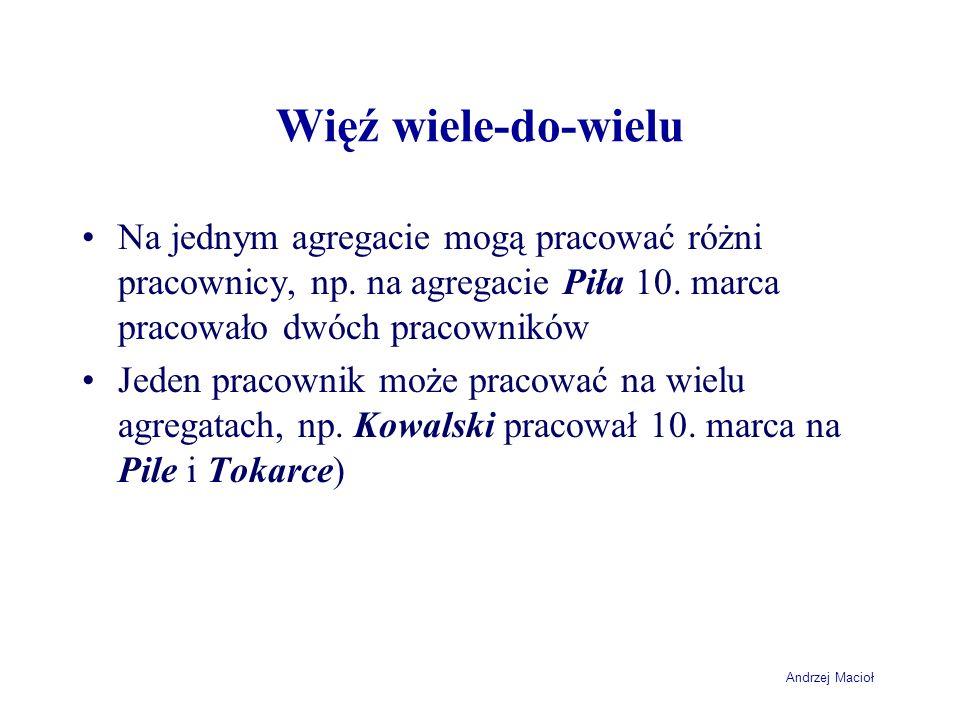 Andrzej Macioł Więź wiele-do-wielu Na jednym agregacie mogą pracować różni pracownicy, np. na agregacie Piła 10. marca pracowało dwóch pracowników Jed