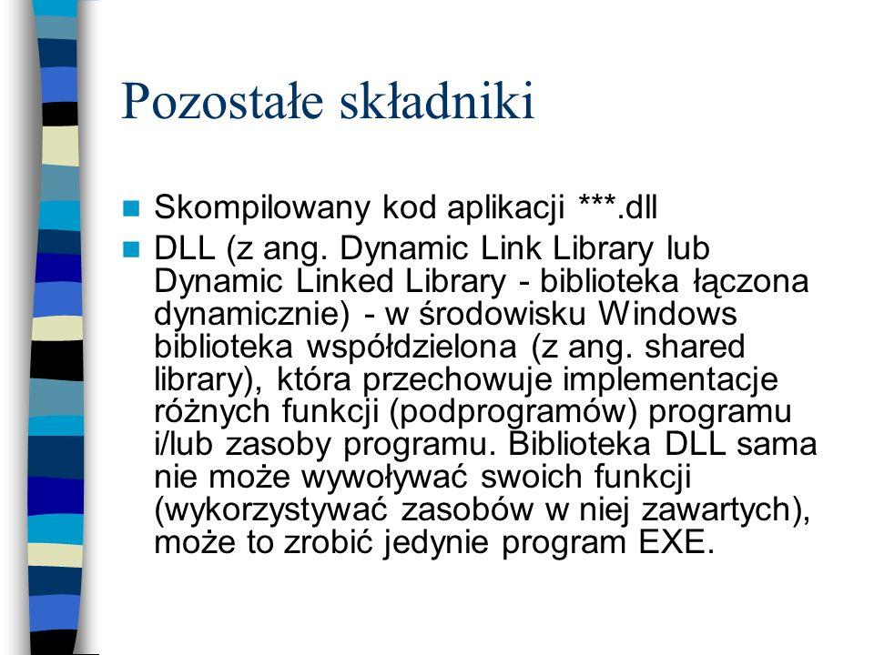 Pozostałe składniki Skompilowany kod aplikacji ***.dll DLL (z ang. Dynamic Link Library lub Dynamic Linked Library - biblioteka łączona dynamicznie) -