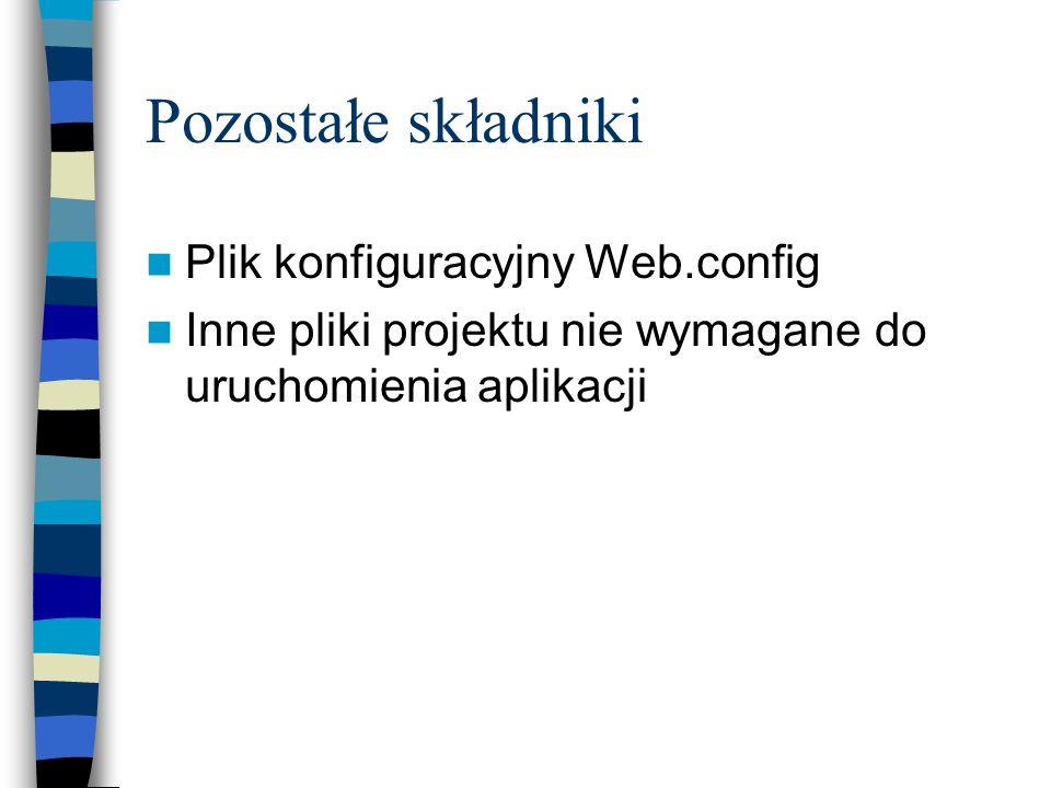 Pozostałe składniki Plik konfiguracyjny Web.config Inne pliki projektu nie wymagane do uruchomienia aplikacji