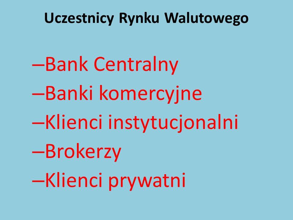 Uczestnicy Rynku Walutowego – Bank Centralny – Banki komercyjne – Klienci instytucjonalni – Brokerzy – Klienci prywatni