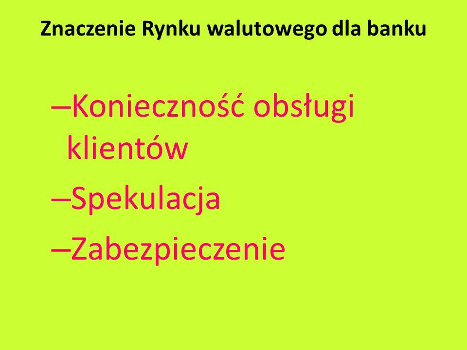 Znaczenie Rynku walutowego dla banku – Konieczność obsługi klientów – Spekulacja – Zabezpieczenie