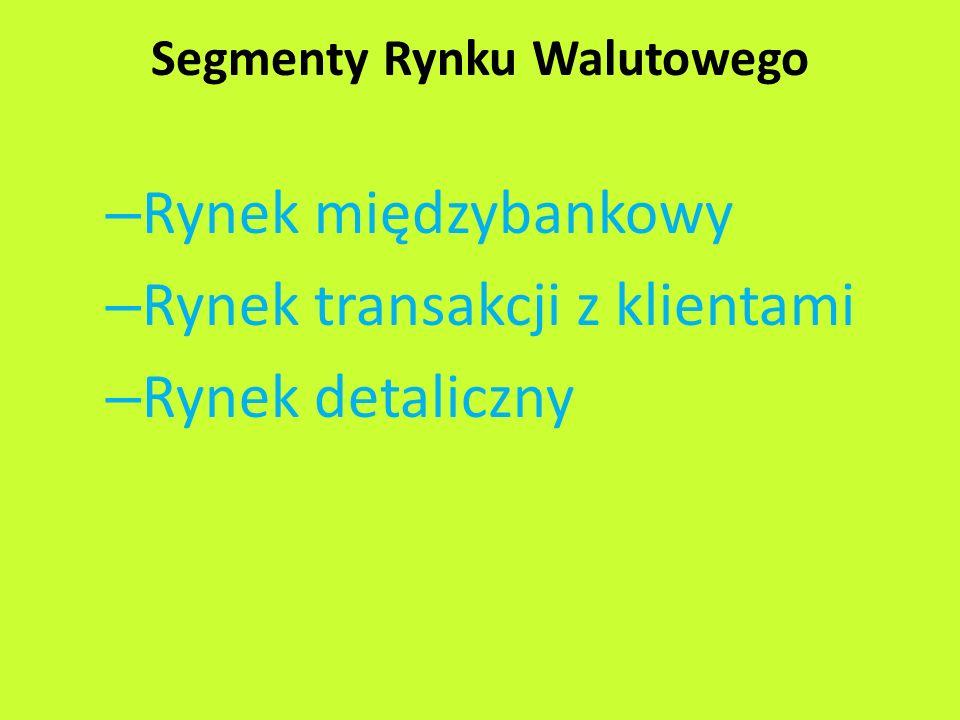 Segmenty Rynku Walutowego – Rynek międzybankowy – Rynek transakcji z klientami – Rynek detaliczny