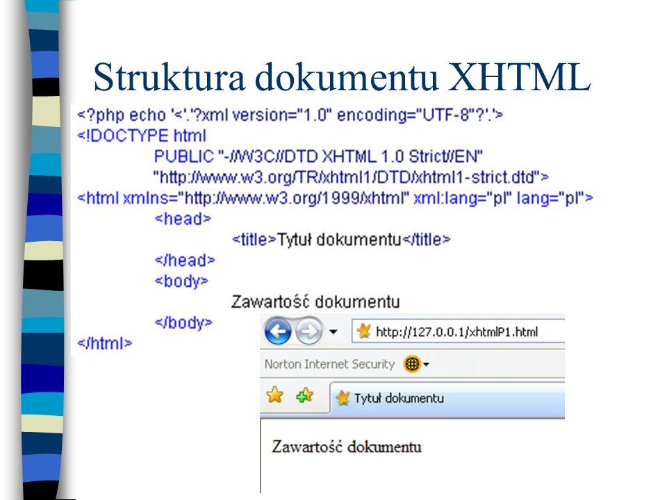 Struktura dokumentu XHTML