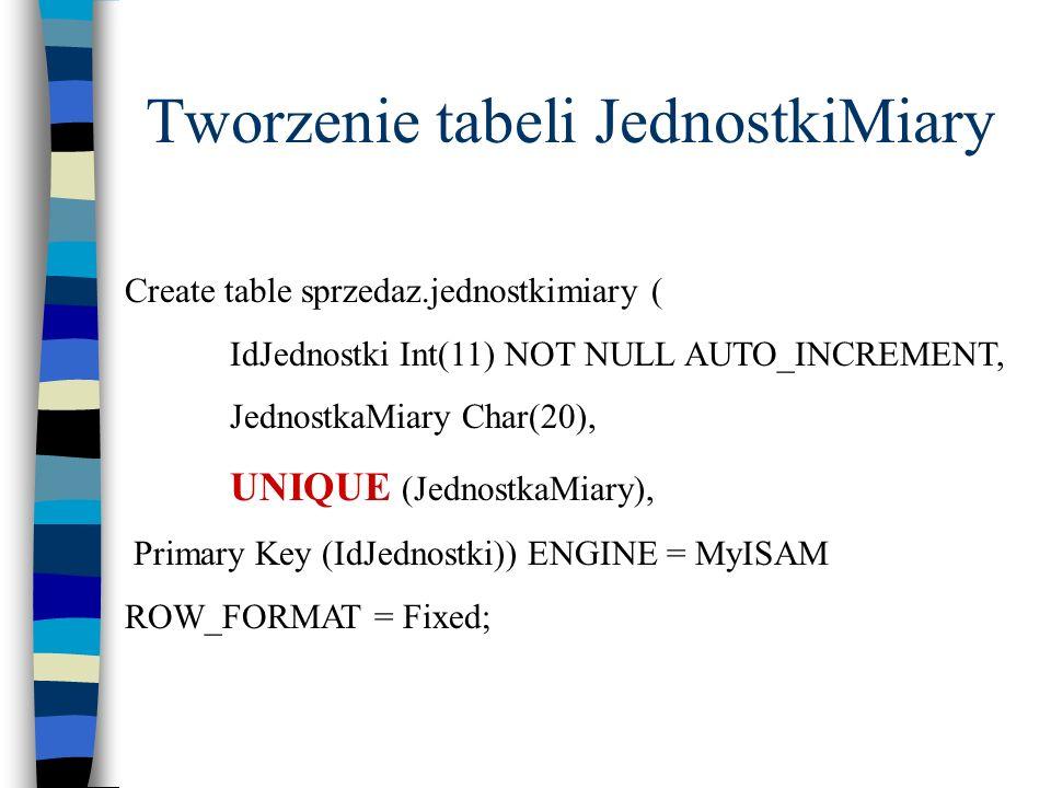 Tworzenie tabeli JednostkiMiary Create table sprzedaz.jednostkimiary ( IdJednostki Int(11) NOT NULL AUTO_INCREMENT, JednostkaMiary Char(20), UNIQUE (J