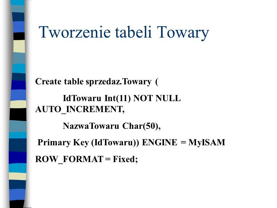 Tworzenie tabeli Towary Create table sprzedaz.Towary ( IdTowaru Int(11) NOT NULL AUTO_INCREMENT, NazwaTowaru Char(50), Primary Key (IdTowaru)) ENGINE