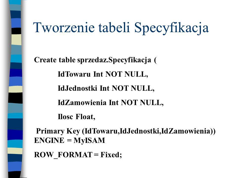 Tworzenie tabeli Specyfikacja Create table sprzedaz.Specyfikacja ( IdTowaru Int NOT NULL, IdJednostki Int NOT NULL, IdZamowienia Int NOT NULL, Ilosc F
