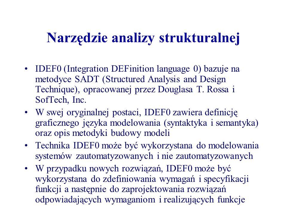 Narzędzie analizy strukturalnej IDEF0 (Integration DEFinition language 0) bazuje na metodyce SADT (Structured Analysis and Design Technique), opracowa