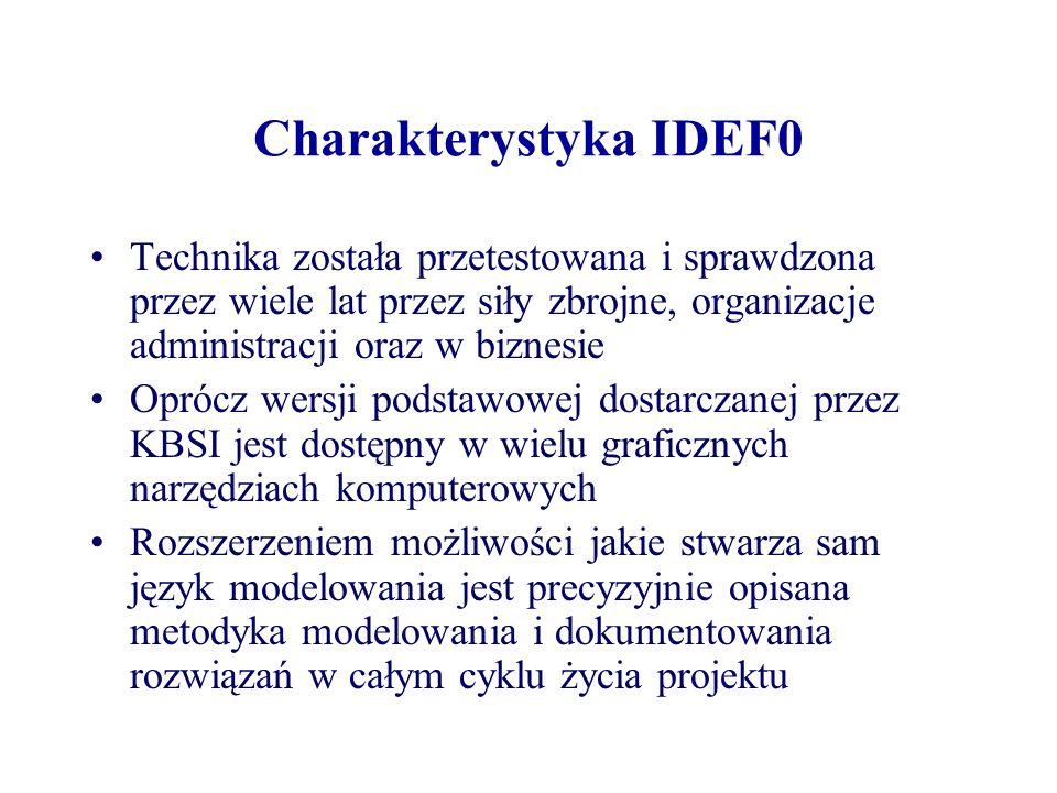 Charakterystyka IDEF0 Technika została przetestowana i sprawdzona przez wiele lat przez siły zbrojne, organizacje administracji oraz w biznesie Oprócz