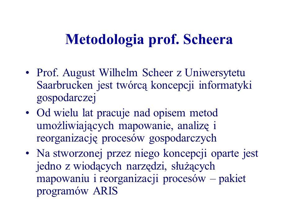 Metodologia prof. Scheera Prof. August Wilhelm Scheer z Uniwersytetu Saarbrucken jest twórcą koncepcji informatyki gospodarczej Od wielu lat pracuje n