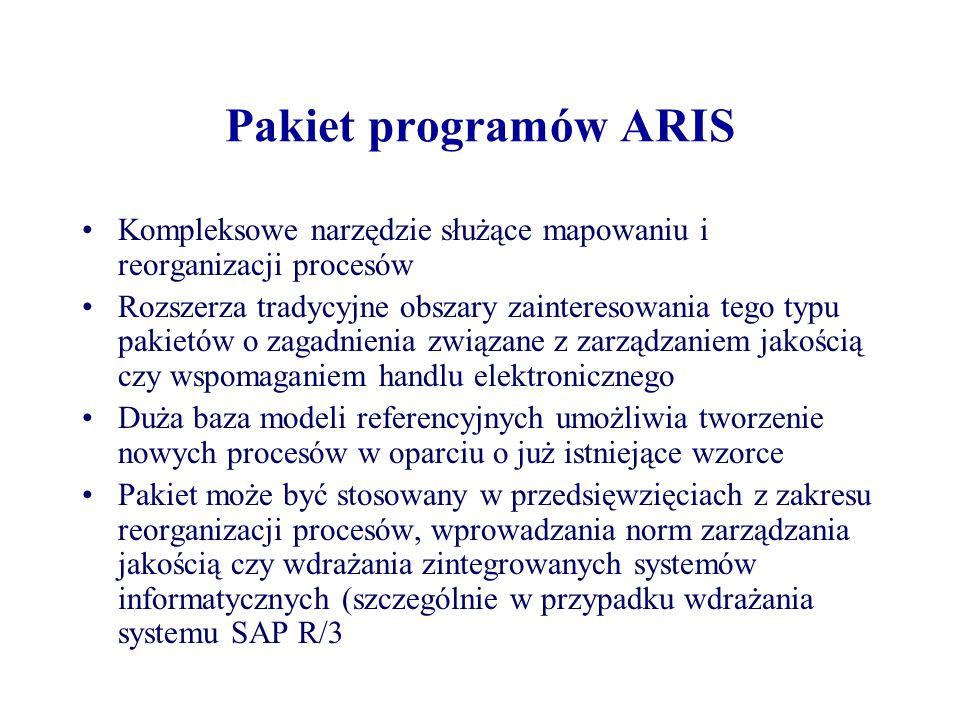 Pakiet programów ARIS Kompleksowe narzędzie służące mapowaniu i reorganizacji procesów Rozszerza tradycyjne obszary zainteresowania tego typu pakietów