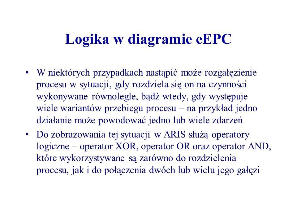 Logika w diagramie eEPC W niektórych przypadkach nastąpić może rozgałęzienie procesu w sytuacji, gdy rozdziela się on na czynności wykonywane równoleg
