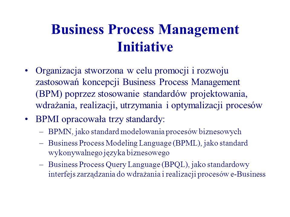 Business Process Management Initiative Organizacja stworzona w celu promocji i rozwoju zastosowań koncepcji Business Process Management (BPM) poprzez