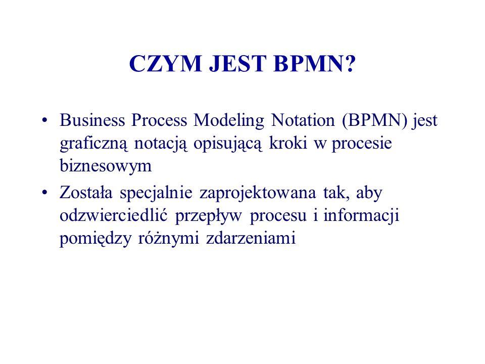 CZYM JEST BPMN? Business Process Modeling Notation (BPMN) jest graficzną notacją opisującą kroki w procesie biznesowym Została specjalnie zaprojektowa