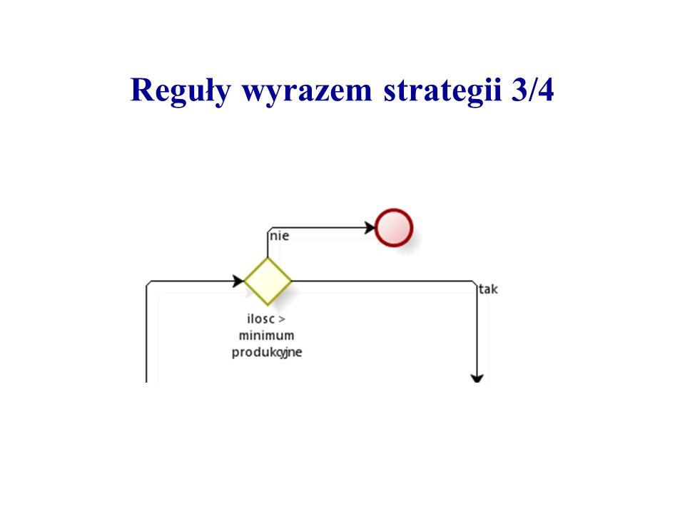 Reguły wyrazem strategii 3/4