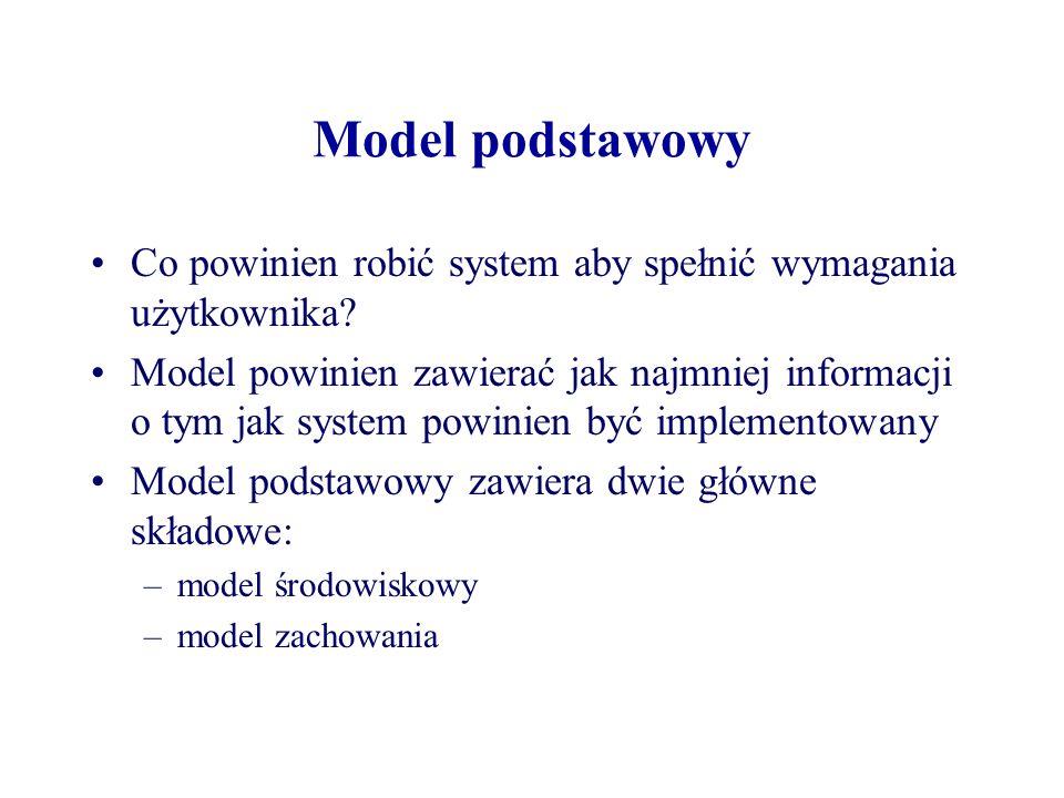 Model podstawowy Co powinien robić system aby spełnić wymagania użytkownika? Model powinien zawierać jak najmniej informacji o tym jak system powinien
