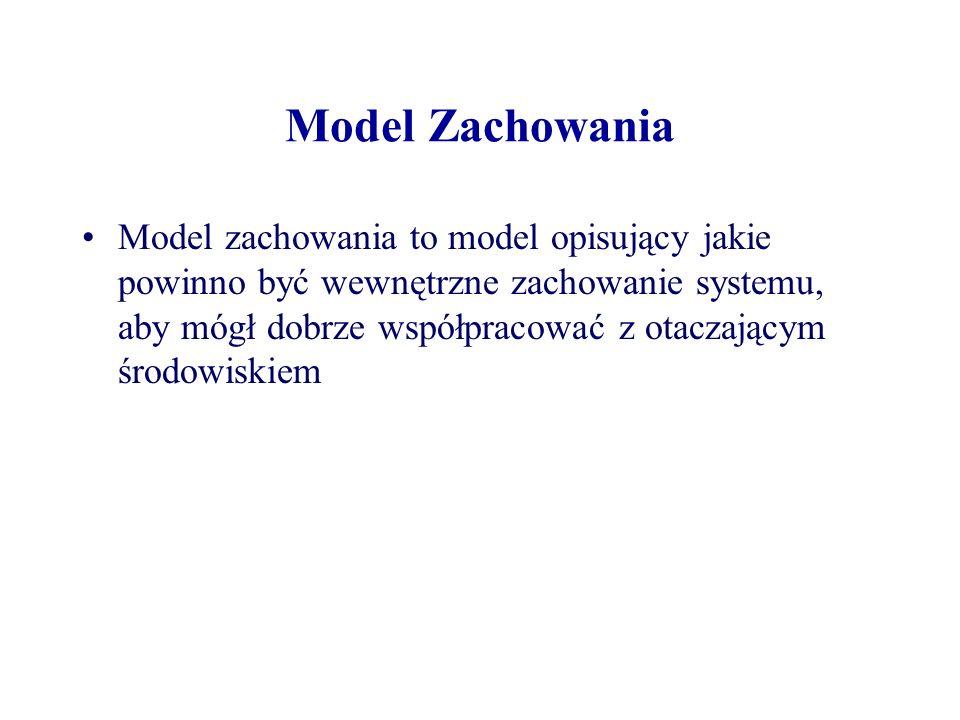 Model Zachowania Model zachowania to model opisujący jakie powinno być wewnętrzne zachowanie systemu, aby mógł dobrze współpracować z otaczającym środ