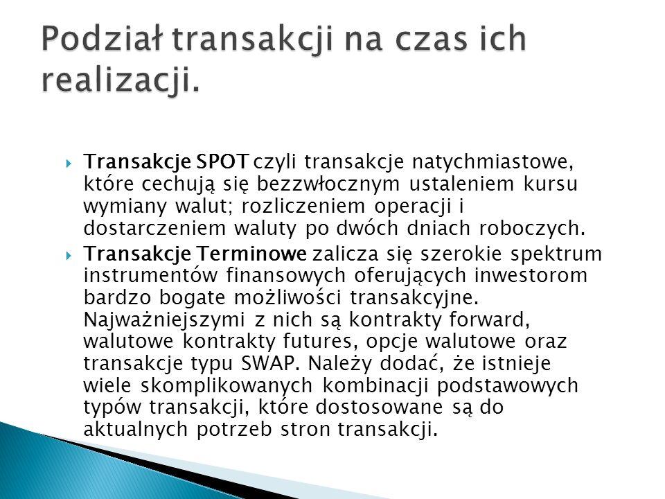 Transakcje SPOT czyli transakcje natychmiastowe, które cechują się bezzwłocznym ustaleniem kursu wymiany walut; rozliczeniem operacji i dostarczeniem