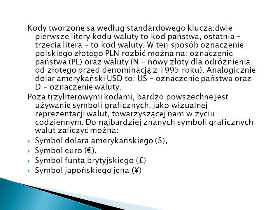 Kody tworzone są według standardowego klucza:dwie pierwsze litery kodu waluty to kod państwa, ostatnia – trzecia litera – to kod waluty. W ten sposób