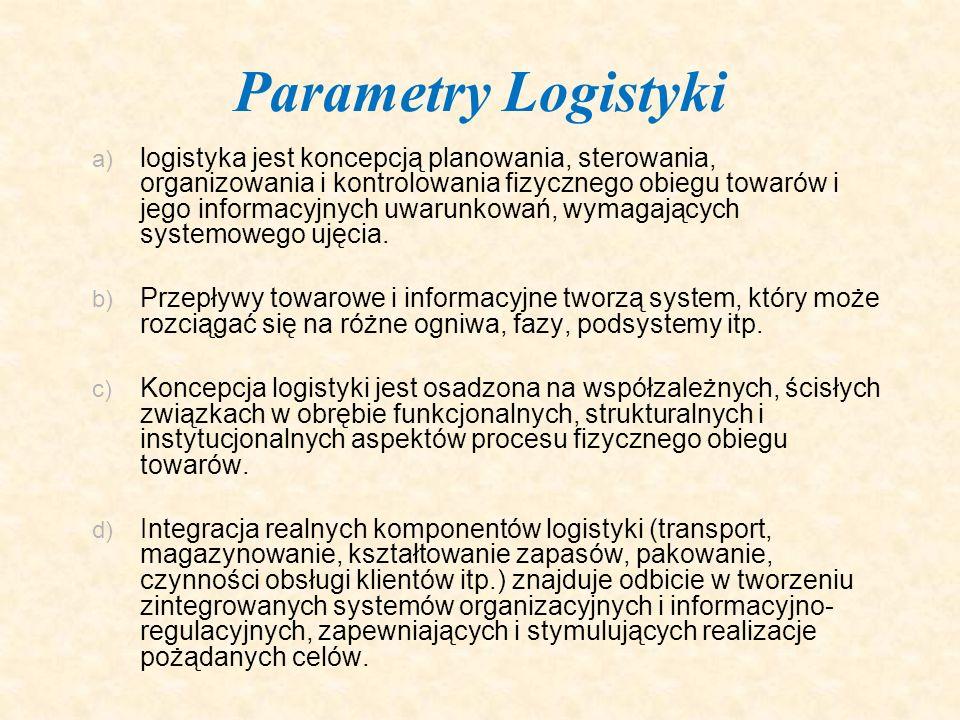 Parametry Logistyki a) logistyka jest koncepcją planowania, sterowania, organizowania i kontrolowania fizycznego obiegu towarów i jego informacyjnych