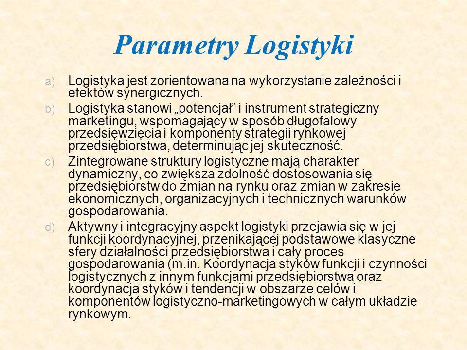 a) Logistyka jest zorientowana na wykorzystanie zależności i efektów synergicznych. b) Logistyka stanowi potencjał i instrument strategiczny marketing