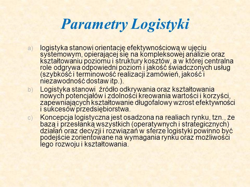 a) logistyka stanowi orientację efektywnościową w ujęciu systemowym, opierającej się na kompleksowej analizie oraz kształtowaniu poziomu i struktury k