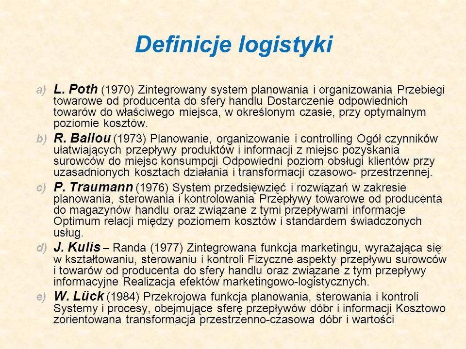 Definicje logistyki a) L. Poth (1970) Zintegrowany system planowania i organizowania Przebiegi towarowe od producenta do sfery handlu Dostarczenie odp