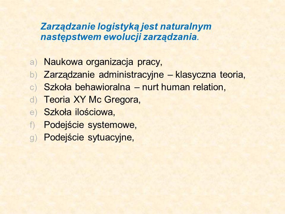 Zarządzanie logistyką jest naturalnym następstwem ewolucji zarządzania. a) Naukowa organizacja pracy, b) Zarządzanie administracyjne – klasyczna teori
