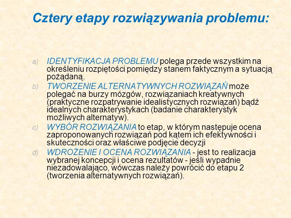 Cztery etapy rozwiązywania problemu: a) IDENTYFIKACJA PROBLEMU polega przede wszystkim na określeniu rozpiętości pomiędzy stanem faktycznym a sytuacją