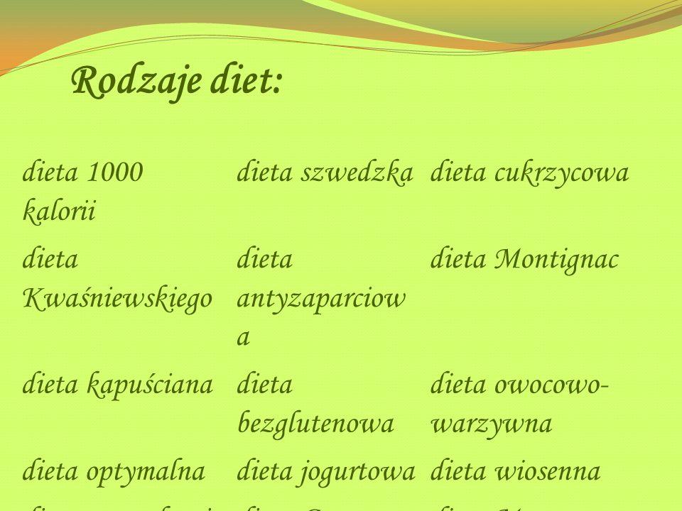 Rodzaje diet: dieta 1000 kalorii dieta szwedzkadieta cukrzycowa dieta Kwaśniewskiego dieta antyzaparciow a dieta Montignac dieta kapuścianadieta bezgl