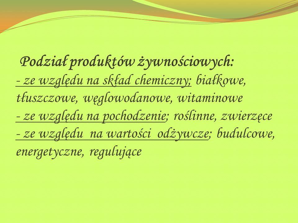 Podział produktów żywnościowych: - ze względu na skład chemiczny; białkowe, tłuszczowe, węglowodanowe, witaminowe - ze względu na pochodzenie; roślinn
