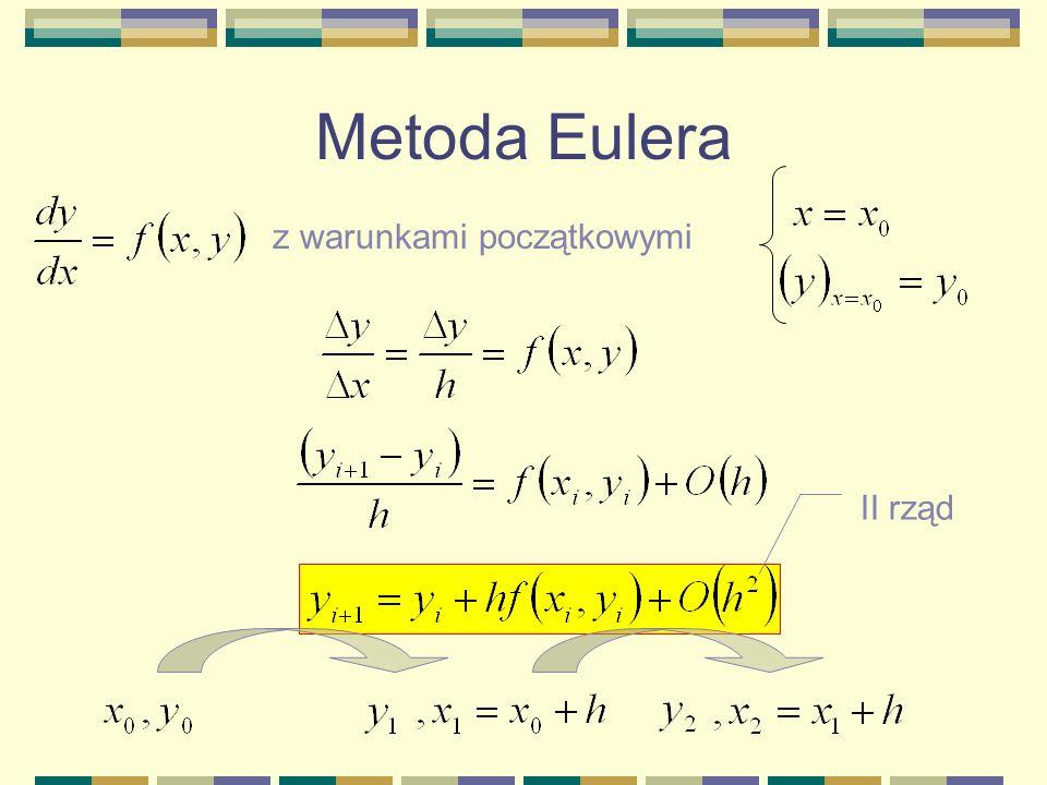 Metoda Eulera z warunkami początkowymi II rząd