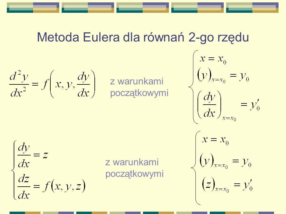 Metoda Eulera dla równań 2-go rzędu z warunkami początkowymi