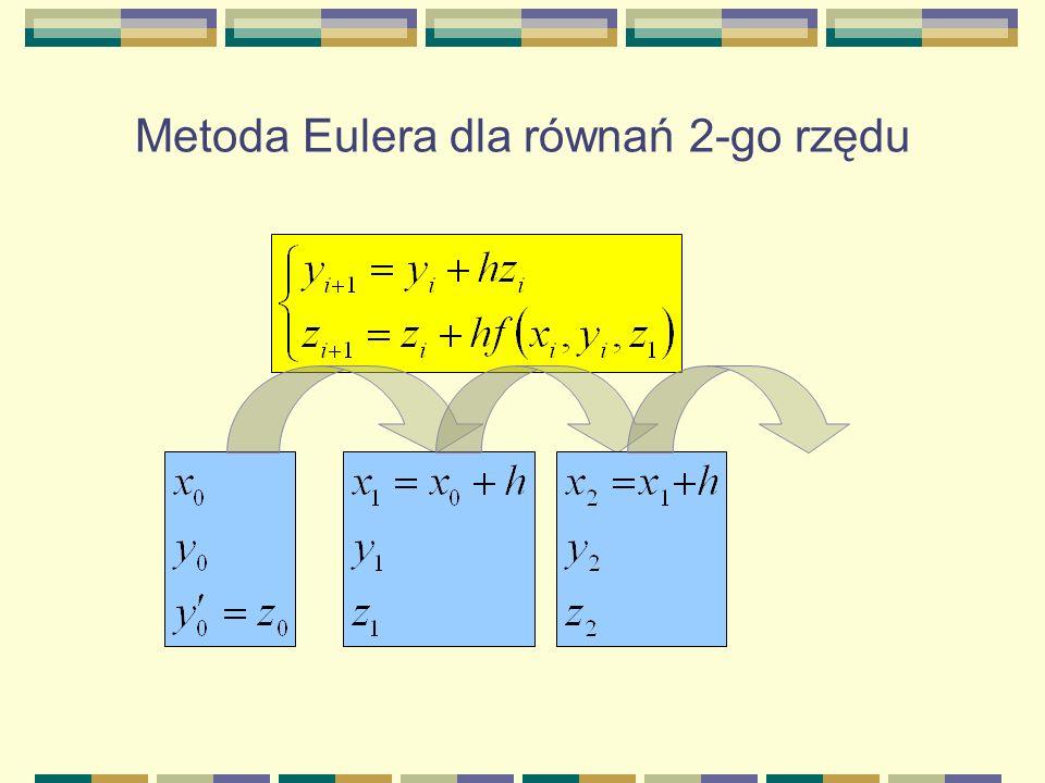 Metoda Eulera dla równań 2-go rzędu