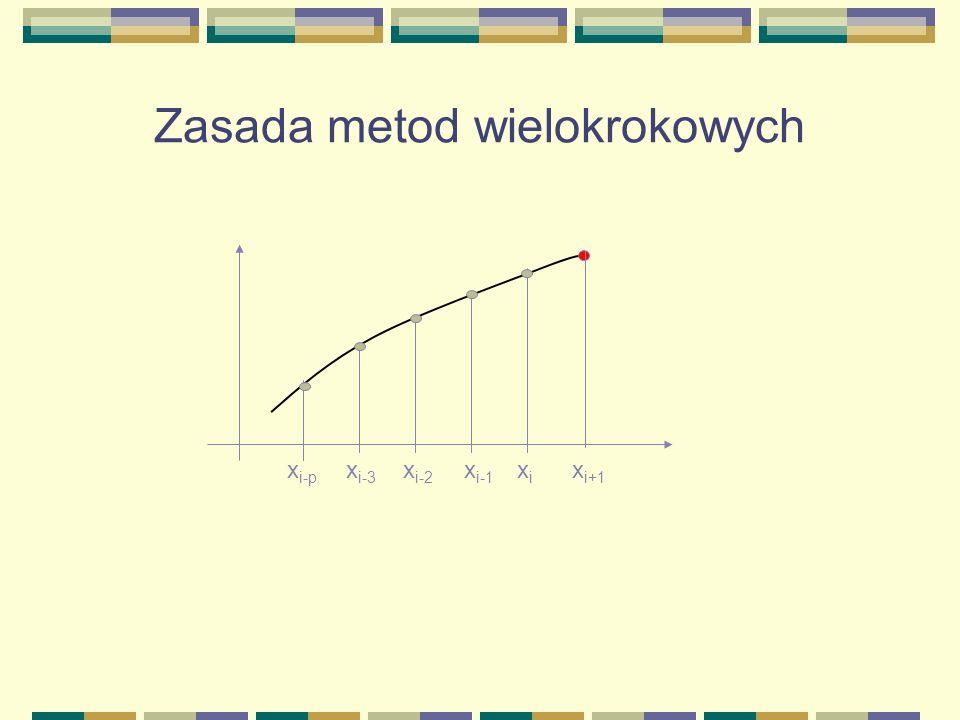 Zasada metod wielokrokowych x i-p x i-3 x i-2 x i-1 xixi x i+1