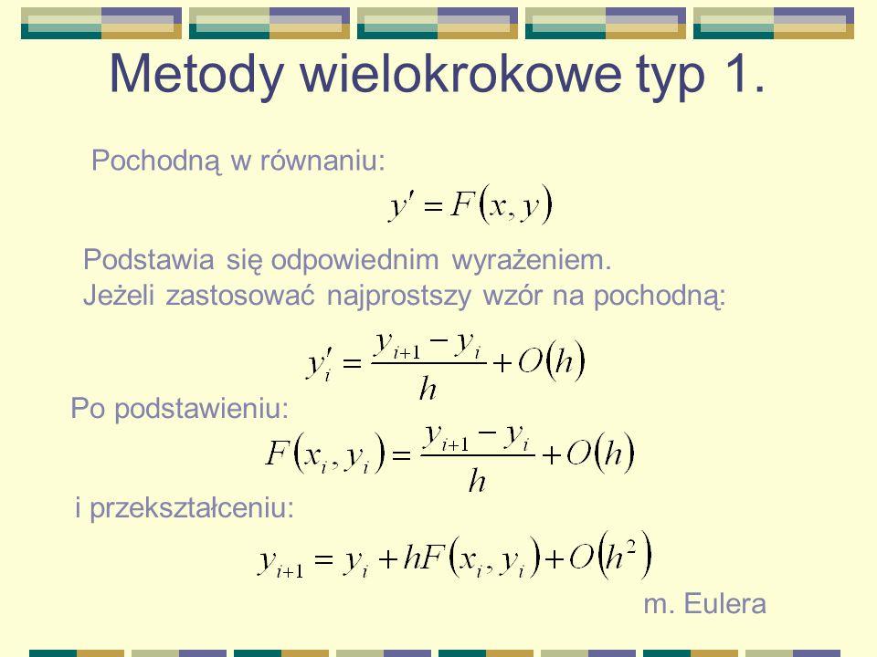 Metody wielokrokowe typ 1. Pochodną w równaniu: Podstawia się odpowiednim wyrażeniem. Jeżeli zastosować najprostszy wzór na pochodną: Po podstawieniu: