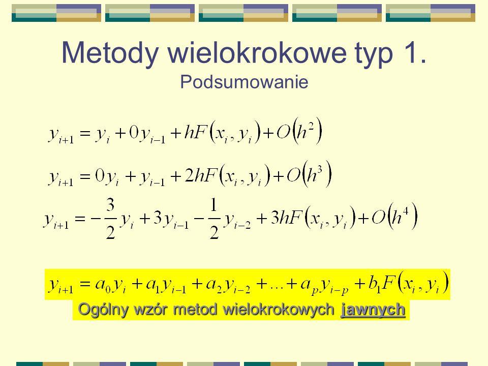 Metody wielokrokowe typ 1. Podsumowanie Ogólny wzór metod wielokrokowych jawnych