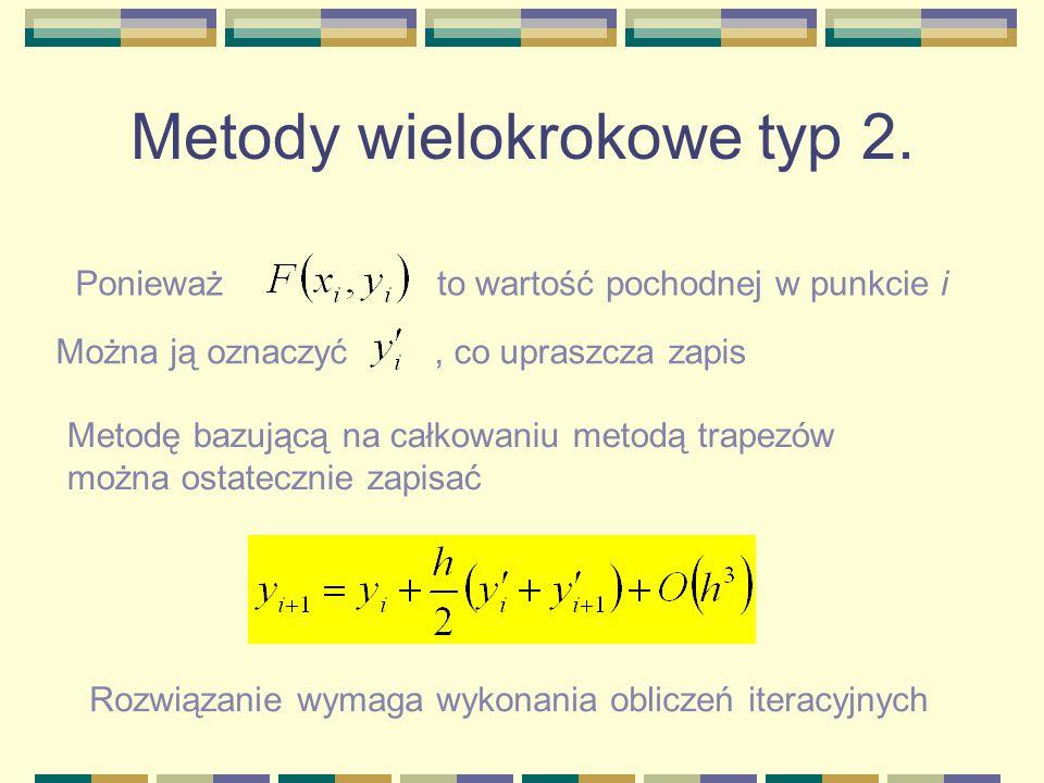Metody wielokrokowe typ 2. Ponieważto wartość pochodnej w punkcie i Można ją oznaczyć, co upraszcza zapis Metodę bazującą na całkowaniu metodą trapezó