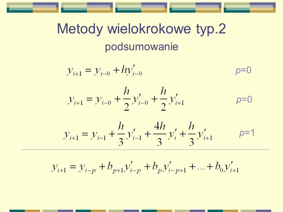 Metody wielokrokowe typ.2 podsumowanie p=0 p=1