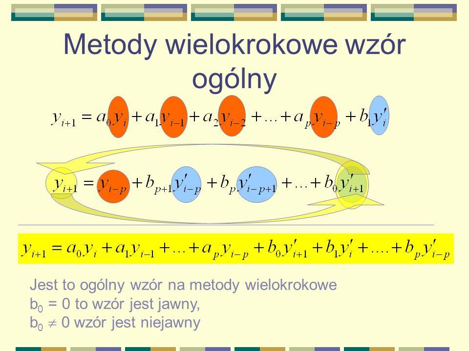 Metody wielokrokowe wzór ogólny Jest to ogólny wzór na metody wielokrokowe b 0 = 0 to wzór jest jawny, b 0 0 wzór jest niejawny