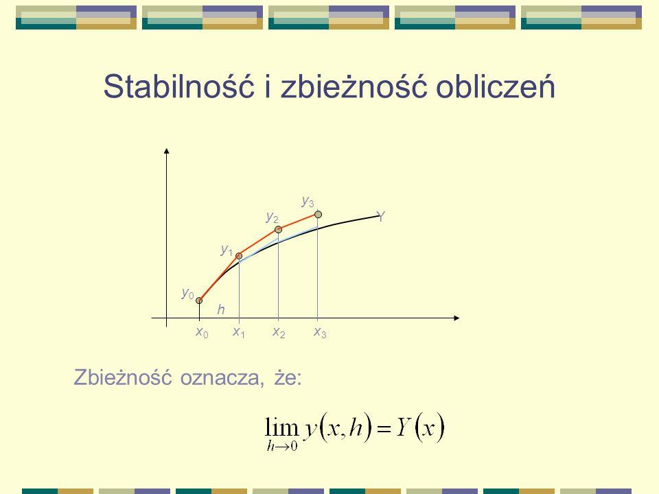 Stabilność i zbieżność obliczeń x0x0 y0y0 x1x1 y1y1 x2x2 y2y2 Y x3x3 y3y3 Zbieżność oznacza, że: h