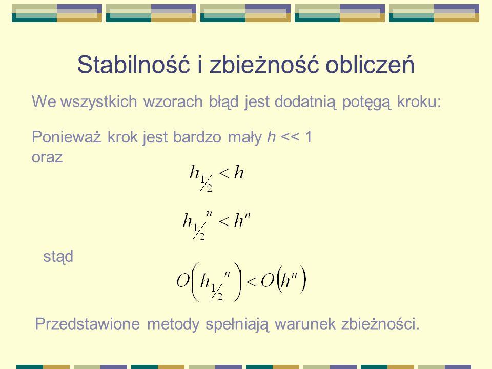 Stabilność i zbieżność obliczeń We wszystkich wzorach błąd jest dodatnią potęgą kroku: Ponieważ krok jest bardzo mały h << 1 oraz Przedstawione metody