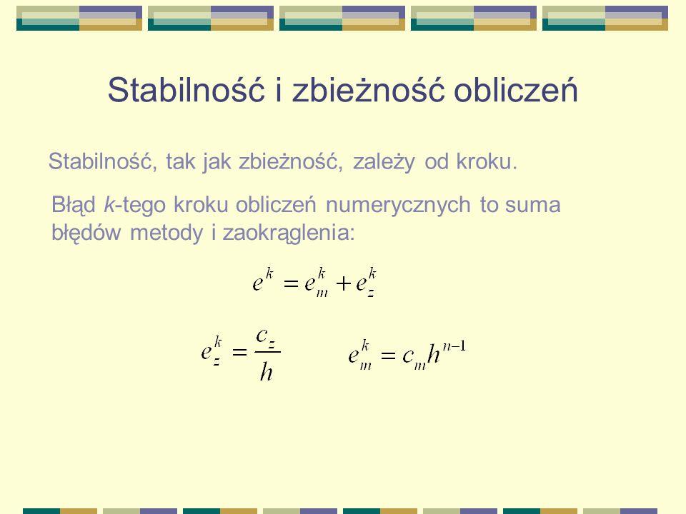 Stabilność i zbieżność obliczeń Stabilność, tak jak zbieżność, zależy od kroku. Błąd k-tego kroku obliczeń numerycznych to suma błędów metody i zaokrą