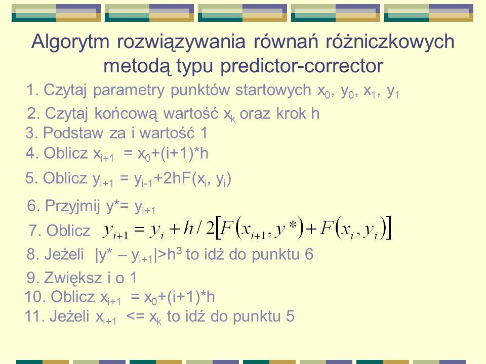 Algorytm rozwiązywania równań różniczkowych metodą typu predictor-corrector 1. Czytaj parametry punktów startowych x 0, y 0, x 1, y 1 2. Czytaj końcow