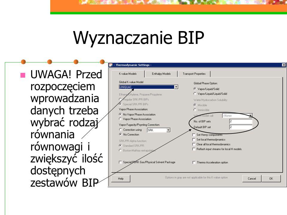 Wyznaczanie BIP UWAGA.