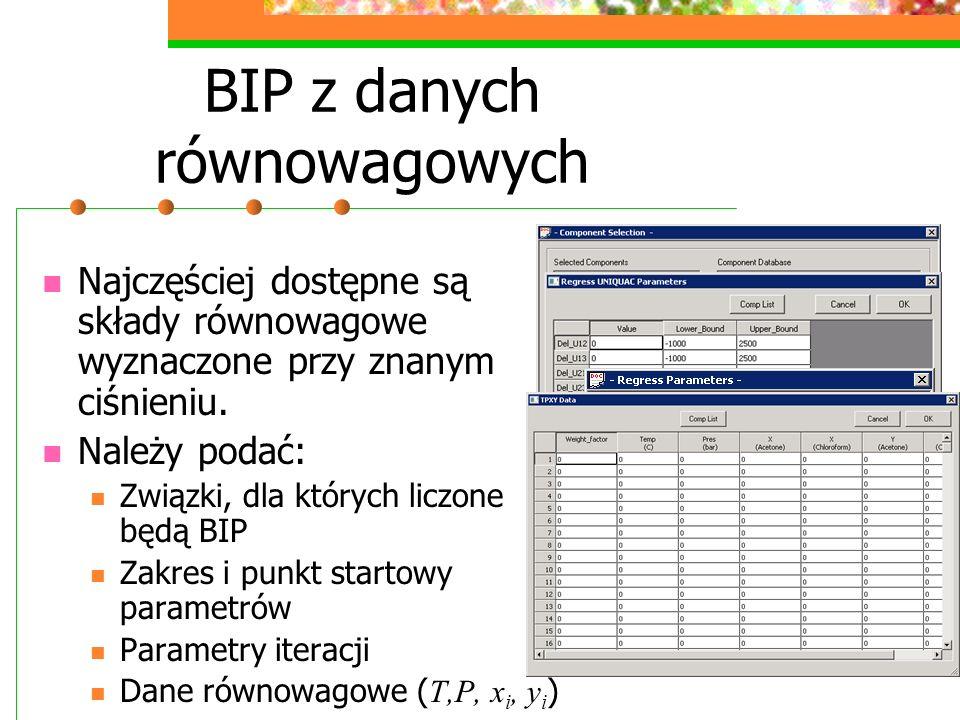 BIP z danych równowagowych Najczęściej dostępne są składy równowagowe wyznaczone przy znanym ciśnieniu.