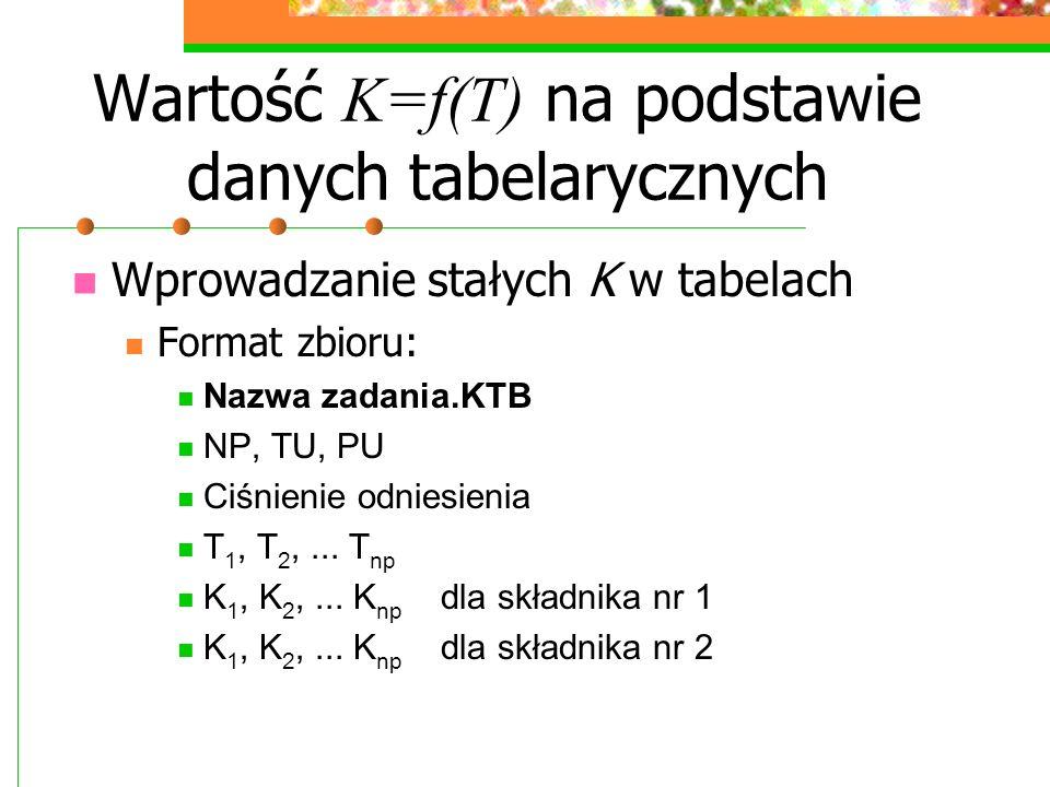 Wartość K=f(T) na podstawie danych tabelarycznych Wprowadzanie stałych K w tabelach Format zbioru: Nazwa zadania.KTB NP, TU, PU Ciśnienie odniesienia T 1, T 2,...
