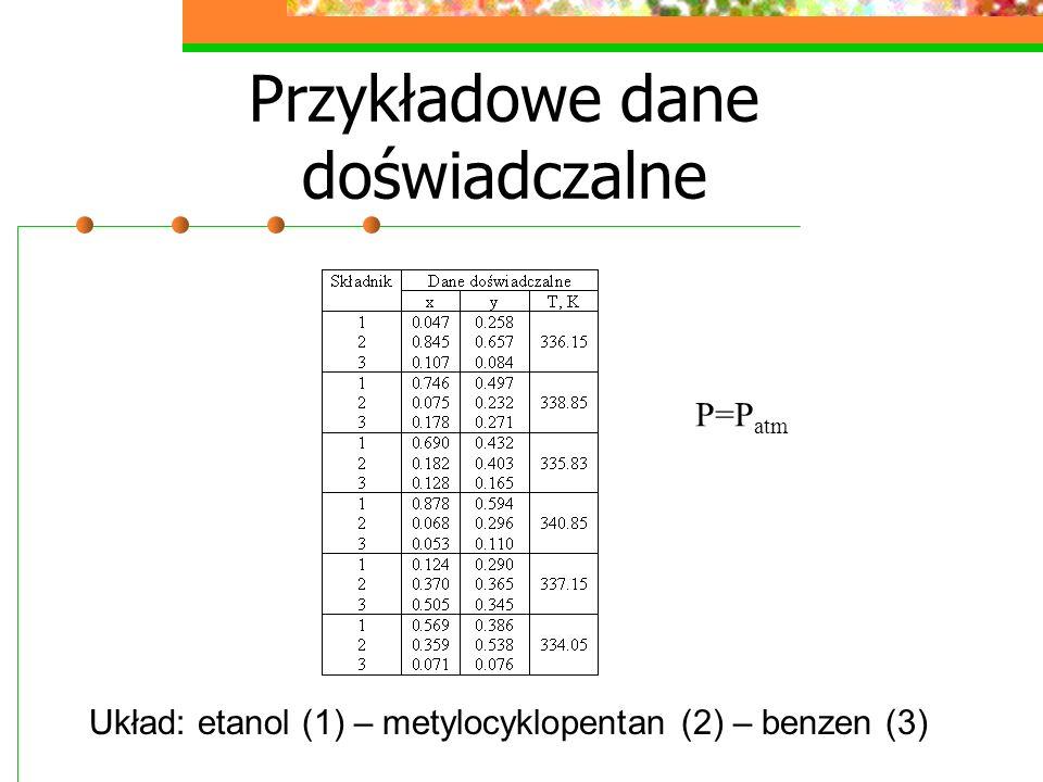 Przykładowe dane doświadczalne Układ: etanol (1) – metylocyklopentan (2) – benzen (3) P=P atm